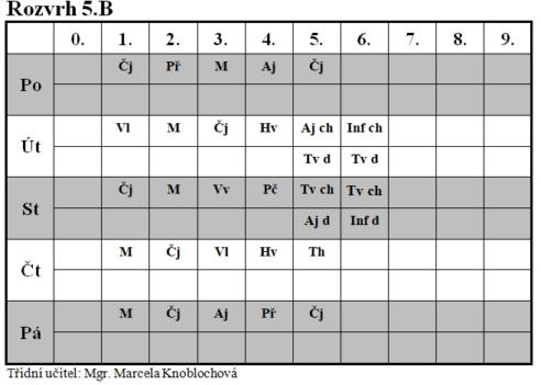 5.B tr.19
